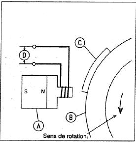 formule 1 le systeme electrique. Black Bedroom Furniture Sets. Home Design Ideas
