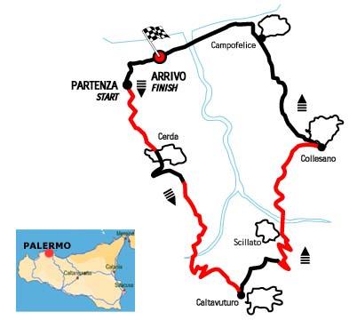 La Targa Florio