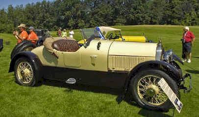 Daniels Motor Car Co