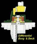 formule 1 la transmission boite de vitesse 2. Black Bedroom Furniture Sets. Home Design Ideas